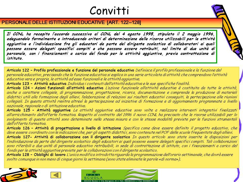 Convitti PERSONALE DELLE ISTITUZIONI EDUCATIVE [ART. 122--128]